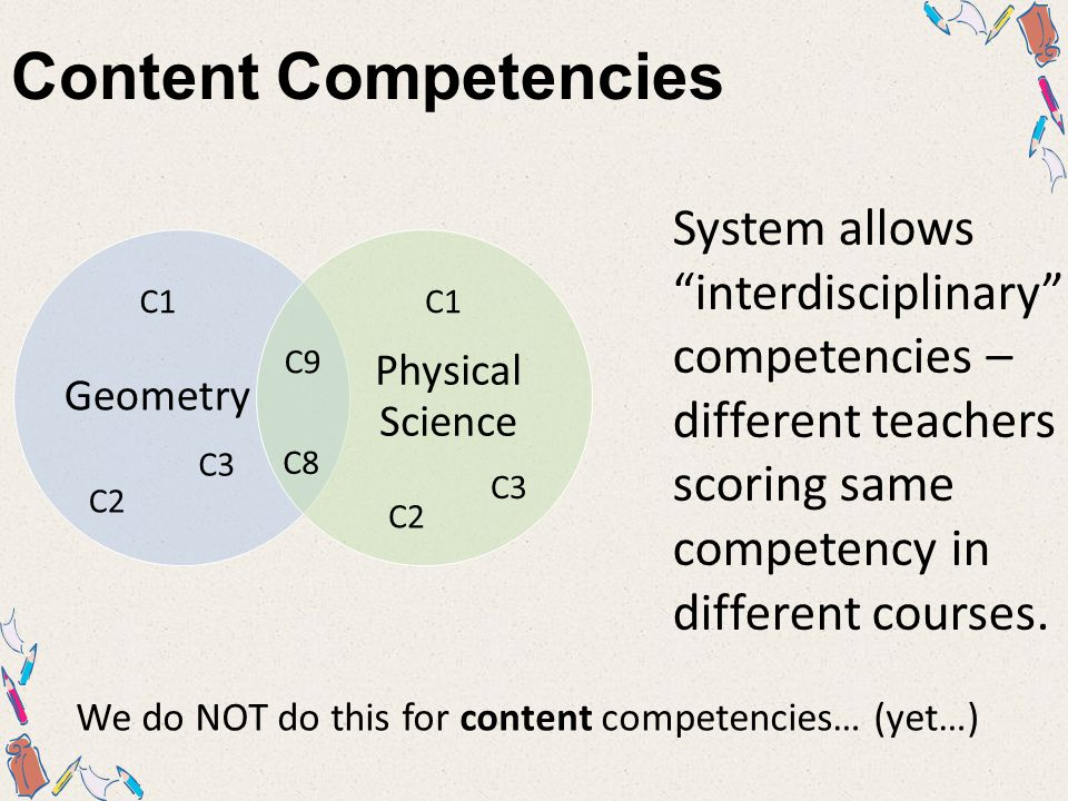 Content Competencies Geometry Physical Science C1 C2 C3 C9 C8 C1 C2 C3 System allows interdisciplinary competencies – different teachers scoring same competency in different courses.