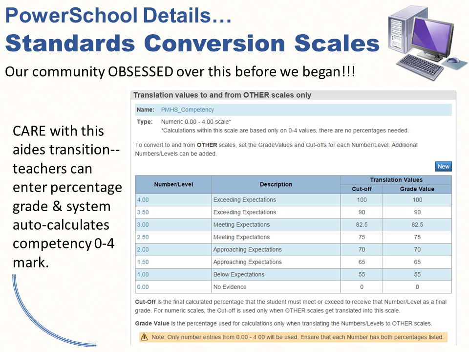 PowerSchool Details… Standards Conversion Scales Our community OBSESSED over this before we began!!.