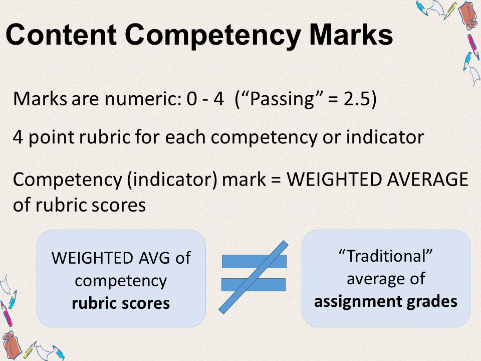 Competency Marks Example: Formative vs Summative Weighted Average still means the system considers how many points the assignment is worth…  Students tended not to do formative assessments because they weren't being graded.
