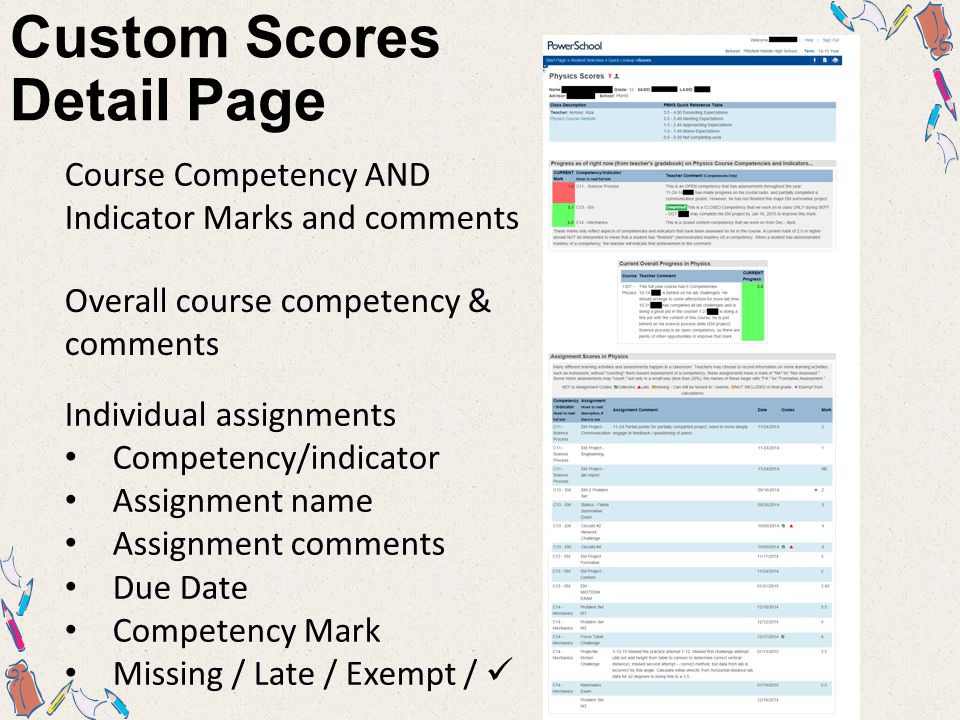 Custom Scores Detail Page Individual assignments Competency/indicator Assignment name Assignment comments Due Date Competency Mark Missing / Late / Exempt / Course Competency AND Indicator Marks and comments Overall course competency & comments