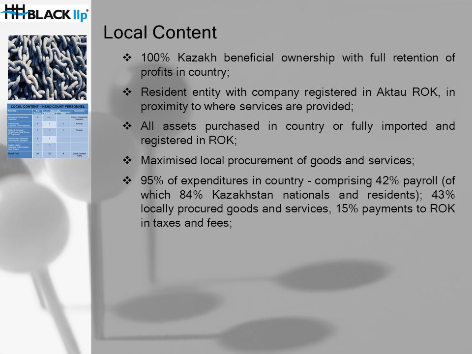 Local Content  100% Kazakh beneficial ownership with full retention of profits in country;  Resident entity with company registered in Aktau ROK, in