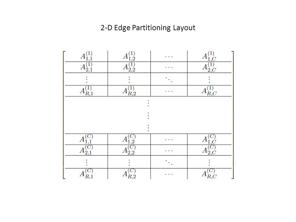 2-D Edge Partitioning Layout