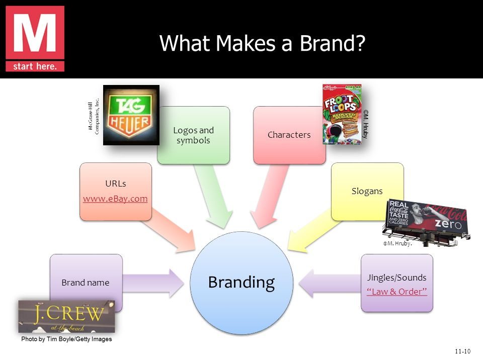 11-10 What Makes a Brand.