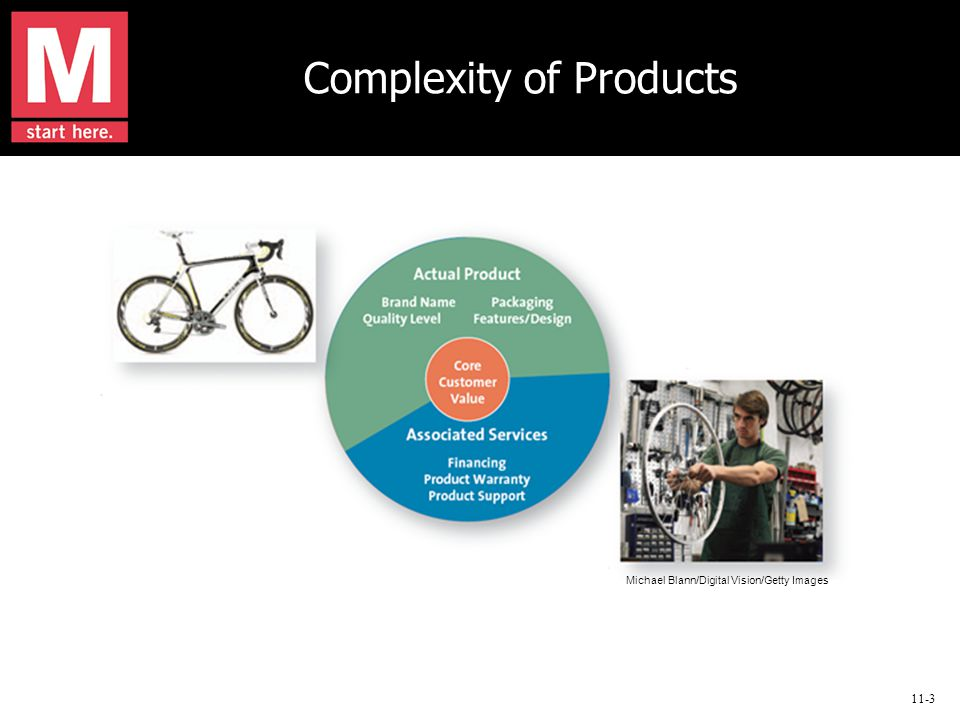 11-3 Complexity of Products Michael Blann/Digital Vision/Getty Images