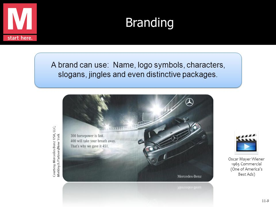 11-9 A brand can use: Name, logo symbols, characters, slogans, jingles and even distinctive packages.