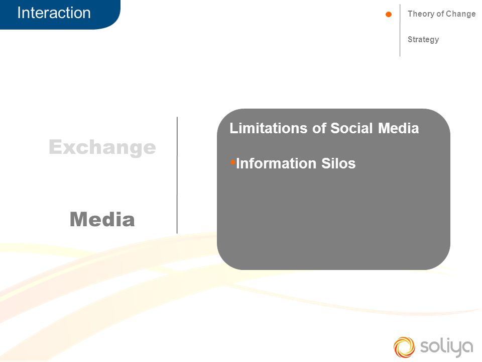 Interaction Theory of Change Strategy Exchange Media Limitations of Social Media Information Silos