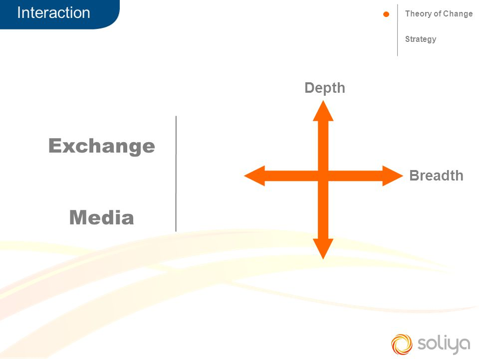Interaction Theory of Change Strategy Exchange Media Depth Breadth