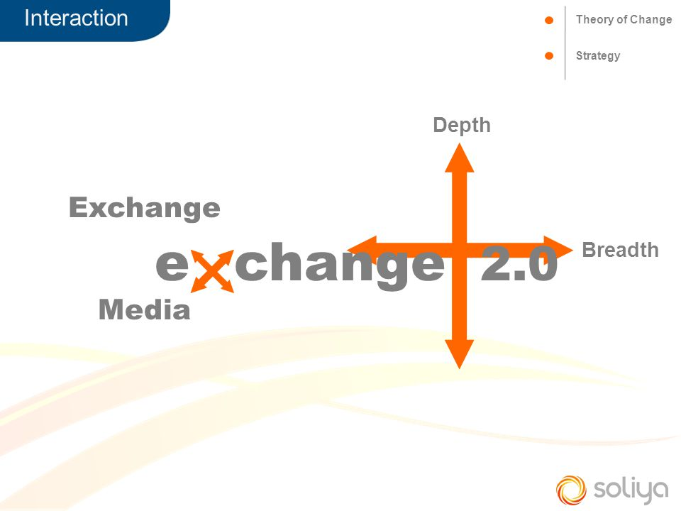 Interaction Theory of Change Strategy Exchange Media Depth Breadth e change 2.0