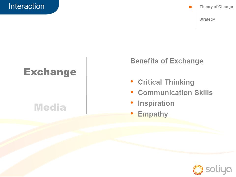 Interaction Theory of Change Strategy Exchange Media Benefits of Exchange Critical Thinking Communication Skills Inspiration Empathy