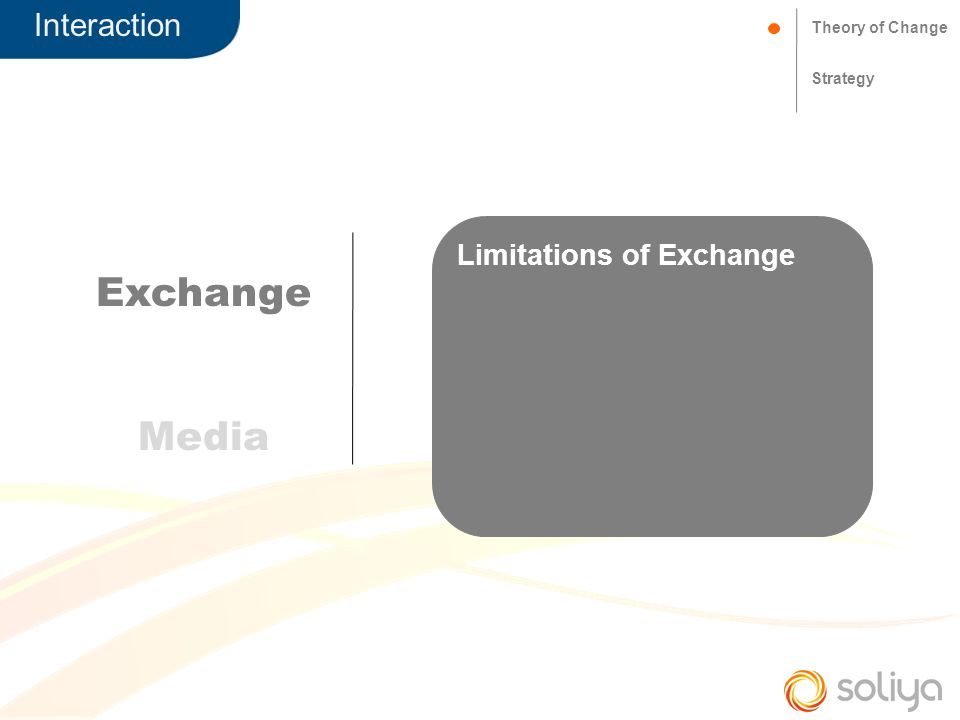 Interaction Theory of Change Strategy Exchange Media Limitations of Exchange