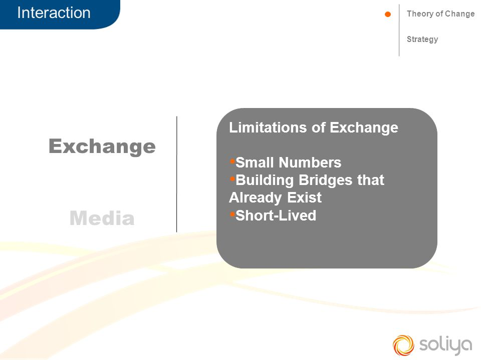 Theory of Change Strategy Exchange Media Limitations of Exchange Small Numbers Building Bridges that Already Exist Short-Lived