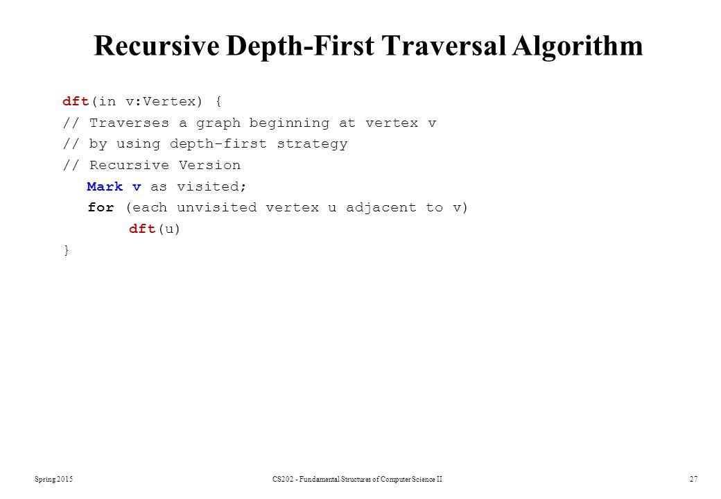 Spring 2015CS202 - Fundamental Structures of Computer Science II27 Recursive Depth-First Traversal Algorithm dft(in v:Vertex) { // Traverses a graph beginning at vertex v // by using depth-first strategy // Recursive Version Mark v as visited; for (each unvisited vertex u adjacent to v) dft(u) }