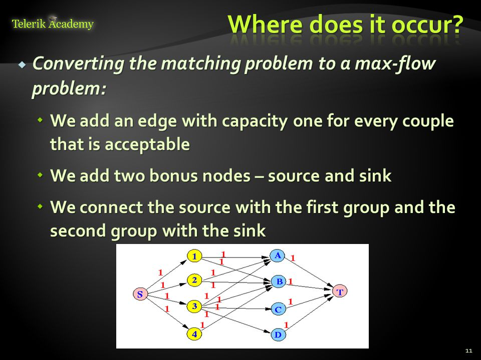  Converting the matching problem to a max-flow problem:  We add an edge with capacity one for every couple that is acceptable  We add two bonus nodes – source and sink  We connect the source with the first group and the second group with the sink 11