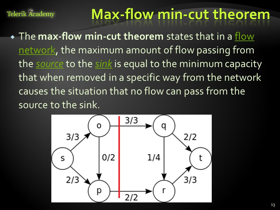   The max-flow min-cut theorem states that in a flow network, the maximum amount of flow passing from the source to the sink is equal to the minimum capacity that when removed in a specific way from the network causes the situation that no flow can pass from the source to the sink.flow networksourcesink 13