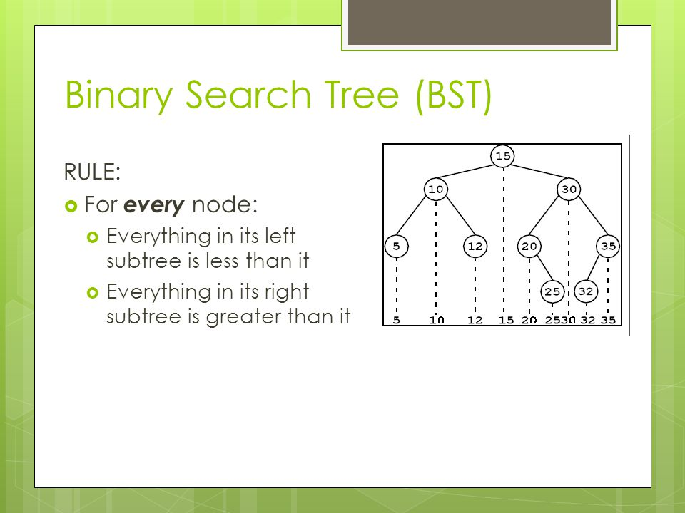 Binary Search Tree (BST) RULE:  For every node:  Everything in its left subtree is less than it  Everything in its right subtree is greater than it