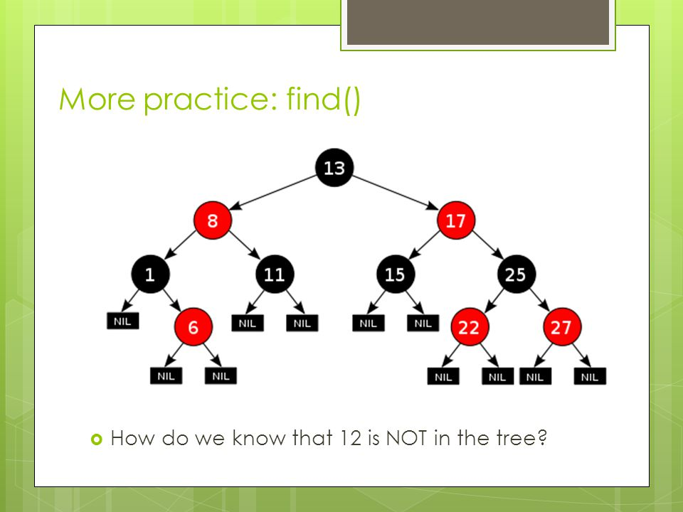 More practice: find()  How do we know that 12 is NOT in the tree