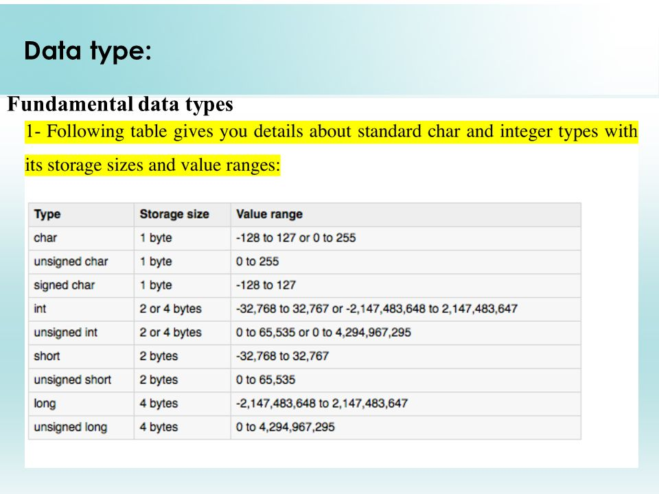 Fundamental data types Data type: