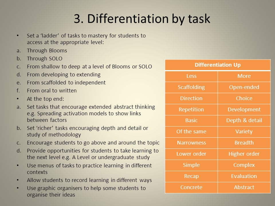 3. Differentiation by task Set a 'ladder' of tasks to mastery for students to access at the appropriate level: a.Through Blooms b.Through SOLO c.From