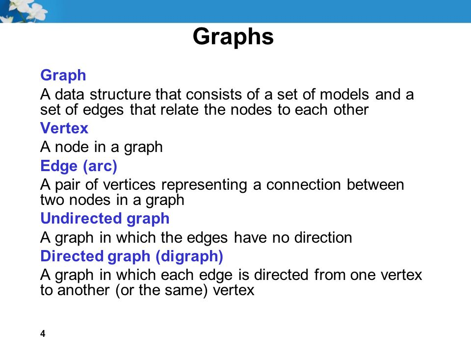5 Graphs Formally a graph G is defined as follows G = (V,E) where V(G) is a finite, nonempty set of vertices E(G) is a set of edges (written as pairs of vertices)