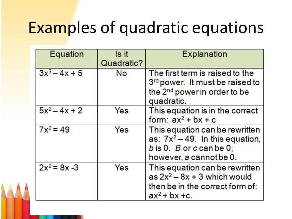Area of a square Area = x 2 Area = 4 * 4 = 16 sq.units