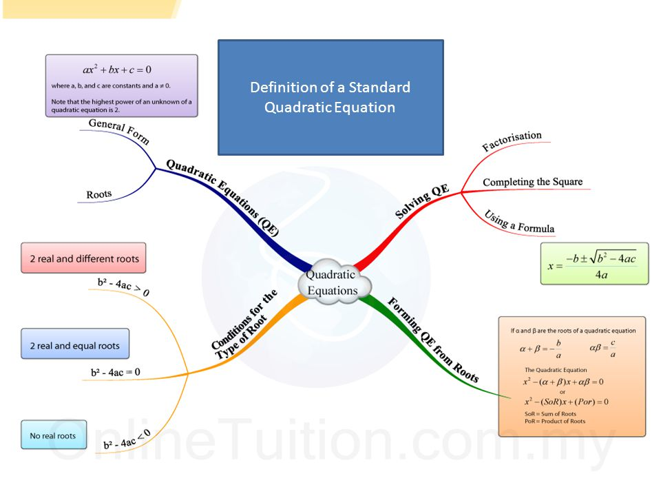Example of solving quadratic equations :