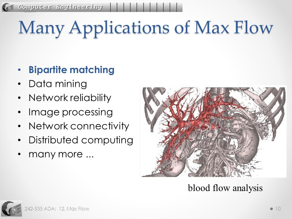 242-535 ADA: 12. Max Flow10 Bipartite matching Data mining Network reliability Image processing Network connectivity Distributed computing many more..