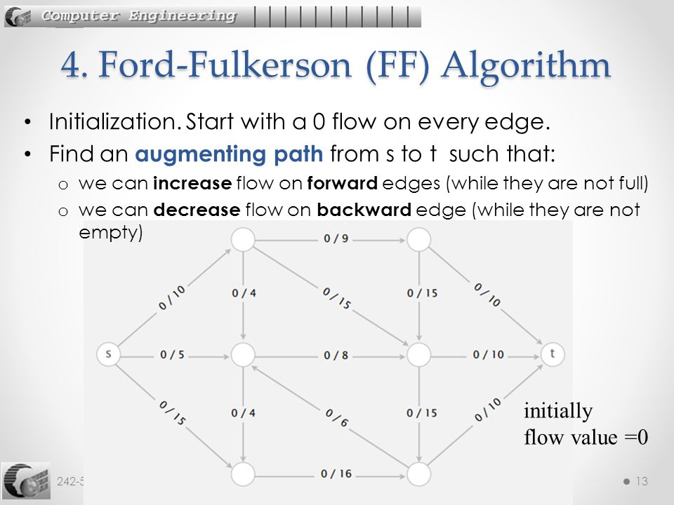 242-535 ADA: 12.Max Flow13 Initialization. Start with a 0 flow on every edge.