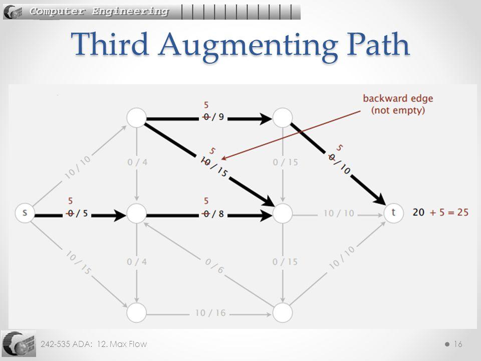 242-535 ADA: 12. Max Flow16 Third Augmenting Path