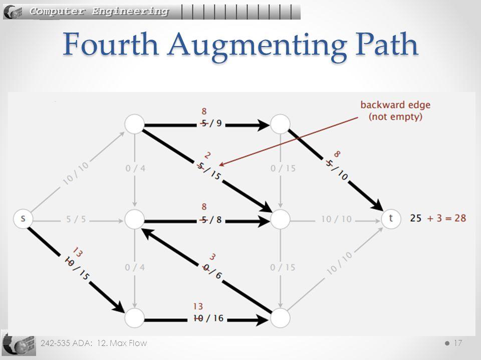 242-535 ADA: 12. Max Flow17 Fourth Augmenting Path