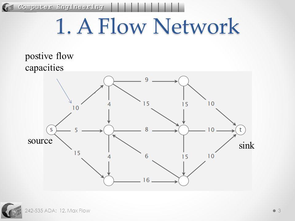242-535 ADA: 12. Max Flow3 1. A Flow Network postive flow capacities source sink