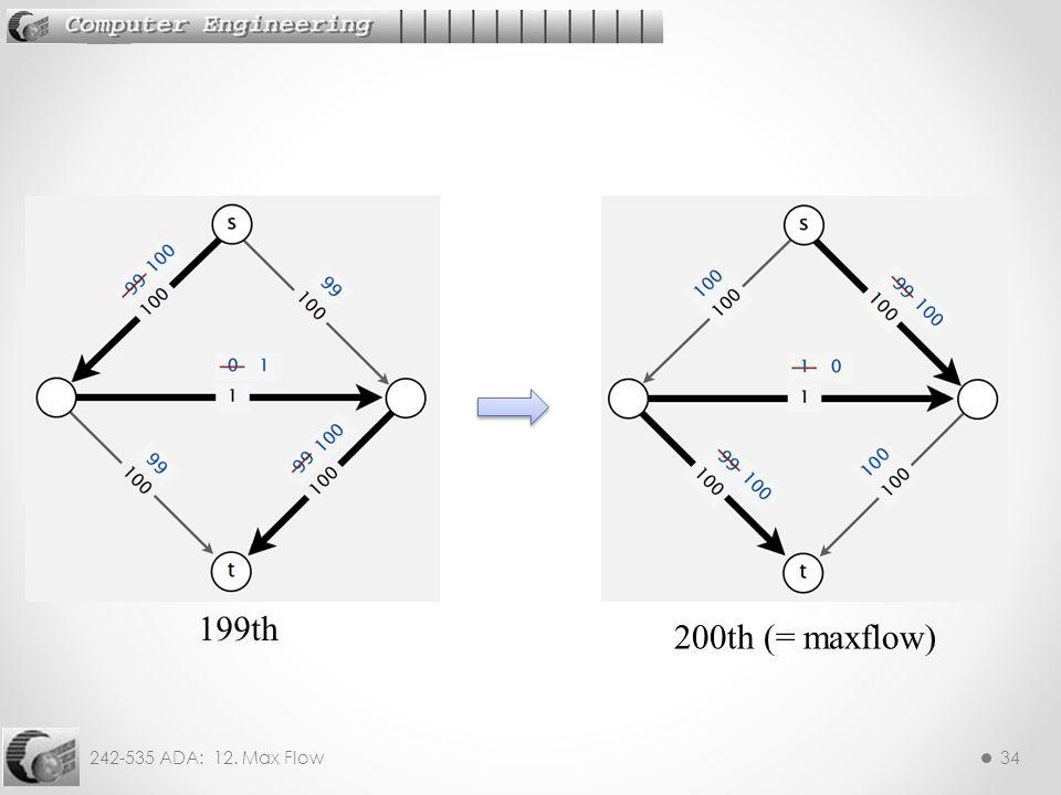 242-535 ADA: 12. Max Flow34 199th 200th (= maxflow)