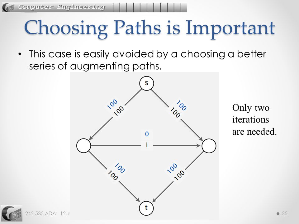 242-535 ADA: 12. Max Flow35 This case is easily avoided by a choosing a better series of augmenting paths. Choosing Paths is Important Only two iterat