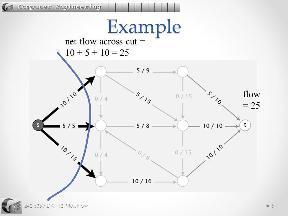 242-535 ADA: 12. Max Flow57Example flow = 25 net flow across cut = 10 + 5 + 10 = 25