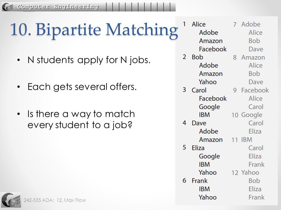 242-535 ADA: 12.Max Flow60 N students apply for N jobs.