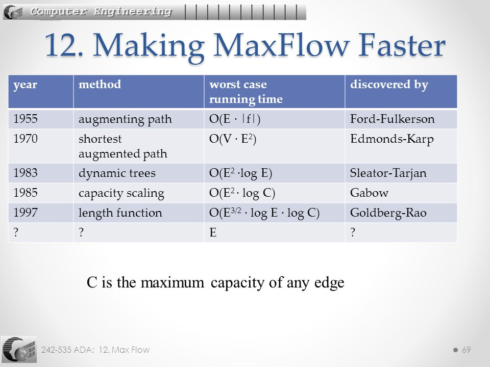 242-535 ADA: 12.Max Flow69 12.