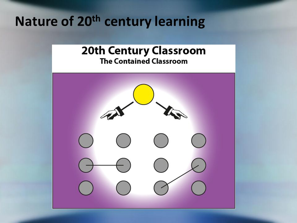 Nature of 20 th century learning