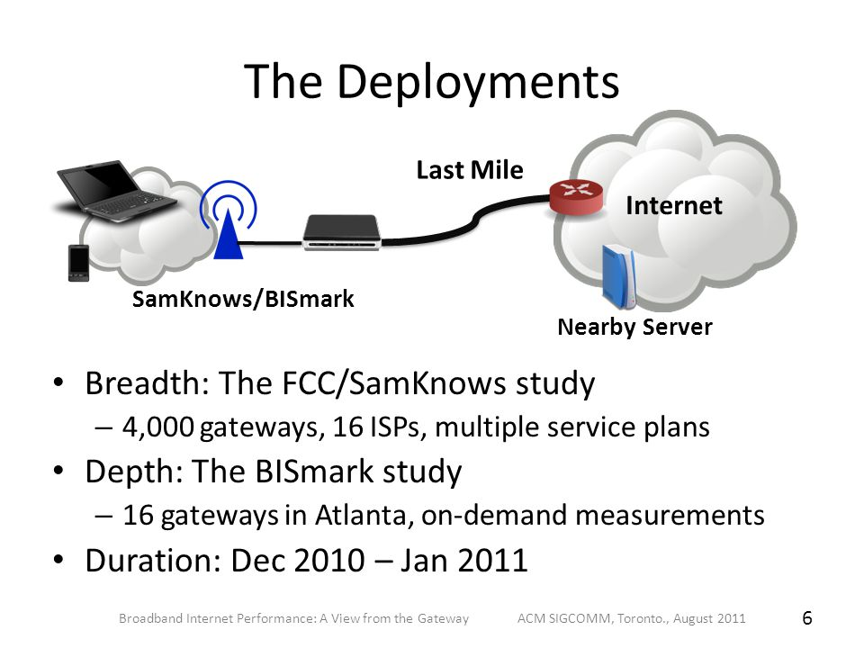 The Deployments Breadth: The FCC/SamKnows study – 4,000 gateways, 16 ISPs, multiple service plans Depth: The BISmark study – 16 gateways in Atlanta, o