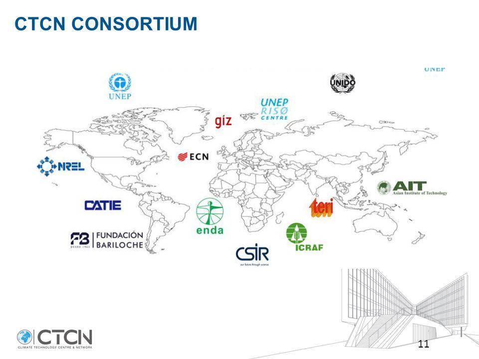 CTCN CONSORTIUM 11