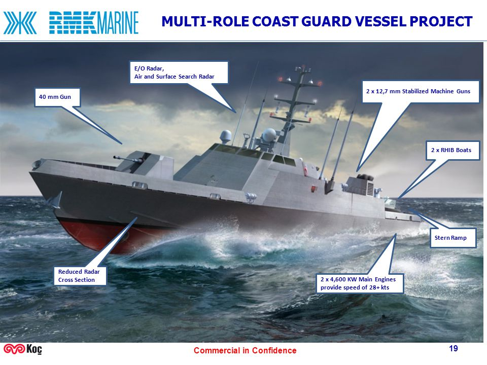 Commercial in Confidence 19 MULTI-ROLE COAST GUARD VESSEL PROJECT 40 mm Gun 2 x 4,600 KW Main Engines provide speed of 28+ kts 2 x RHIB Boats Reduced Radar Cross Section Stern Ramp E/O Radar, Air and Surface Search Radar 2 x 12,7 mm Stabilized Machine Guns