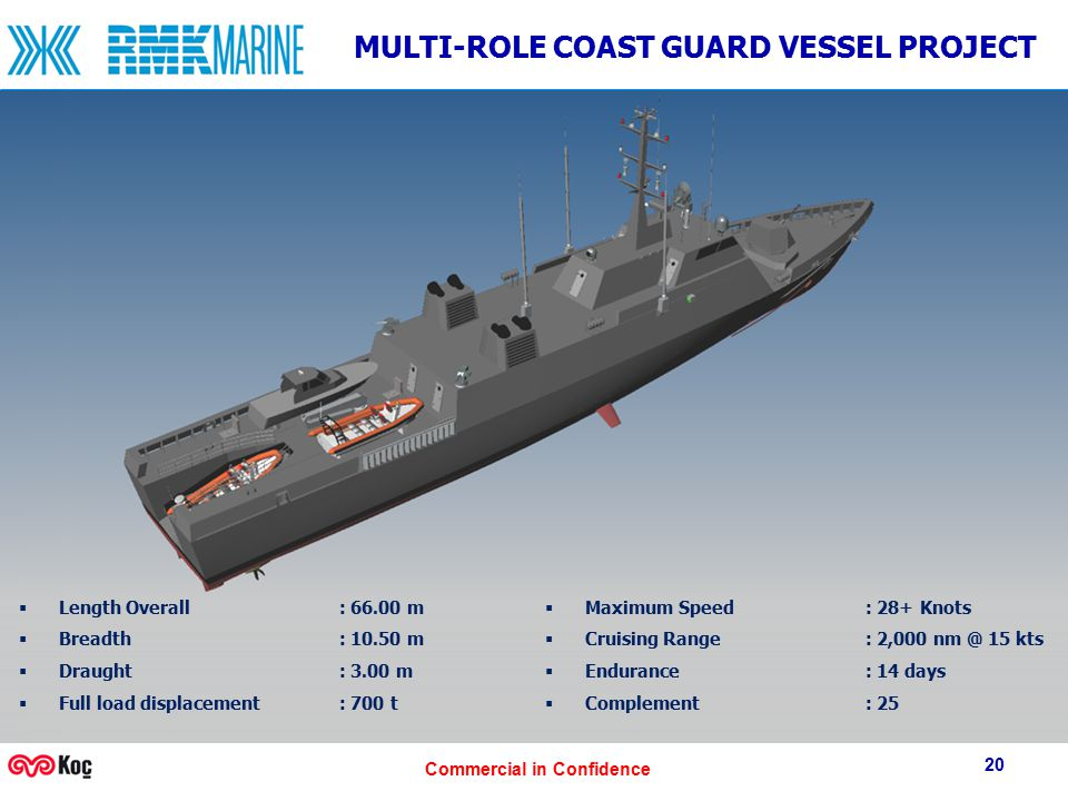 Commercial in Confidence 20 MULTI-ROLE COAST GUARD VESSEL PROJECT  Length Overall : 66.00 m  Breadth: 10.50 m  Draught: 3.00 m  Full load displacement : 700 t  Maximum Speed : 28+ Knots  Cruising Range: 2,000 nm @ 15 kts  Endurance: 14 days  Complement: 25