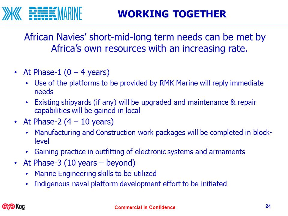 Commercial in Confidence WORKING TOGETHER African Navies' short-mid-long term needs can be met by Africa's own resources with an increasing rate.