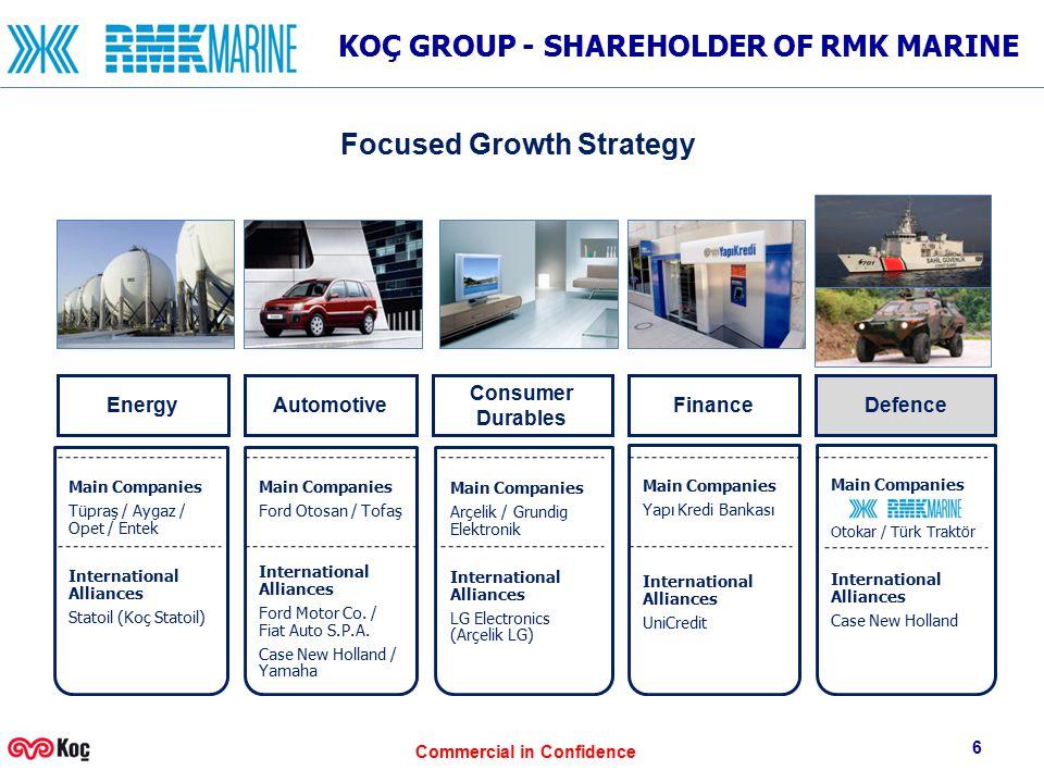 Commercial in Confidence Focused Growth Strategy Main Companies Tüpraş / Aygaz / Opet / Entek International Alliances Statoil (Koç Statoil) Main Companies Ford Otosan / Tofaş International Alliances Ford Motor Co.