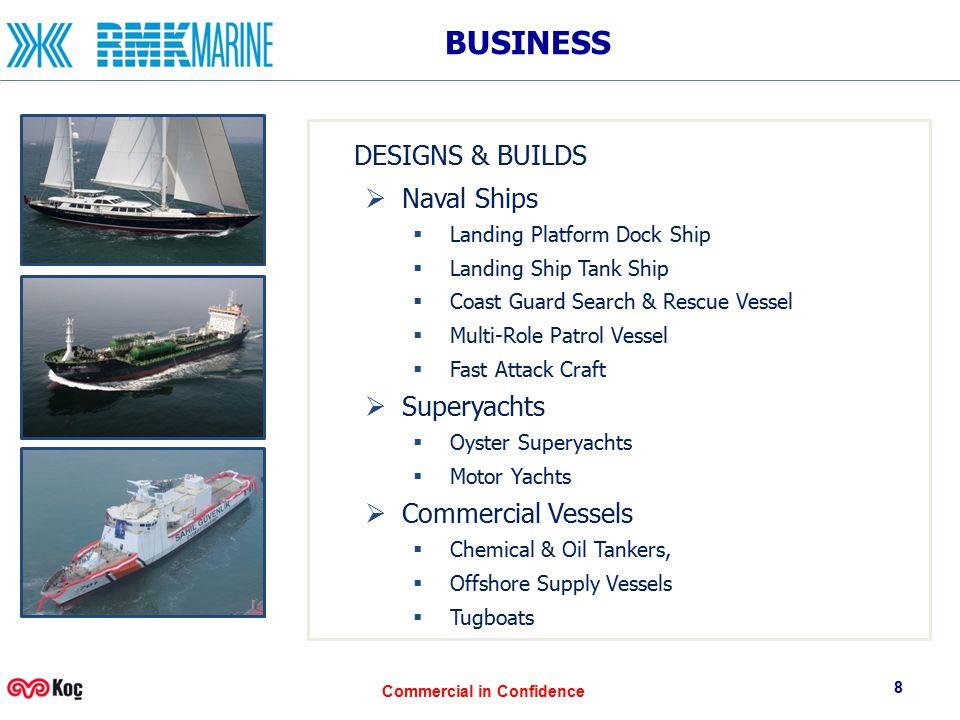 Commercial in Confidence DESIGNS & BUILDS  Naval Ships  Landing Platform Dock Ship  Landing Ship Tank Ship  Coast Guard Search & Rescue Vessel  M