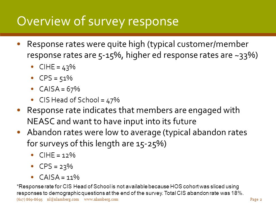 Overview of survey response Response rates were quite high (typical customer/member response rates are 5-15%, higher ed response rates are ~33%) CIHE