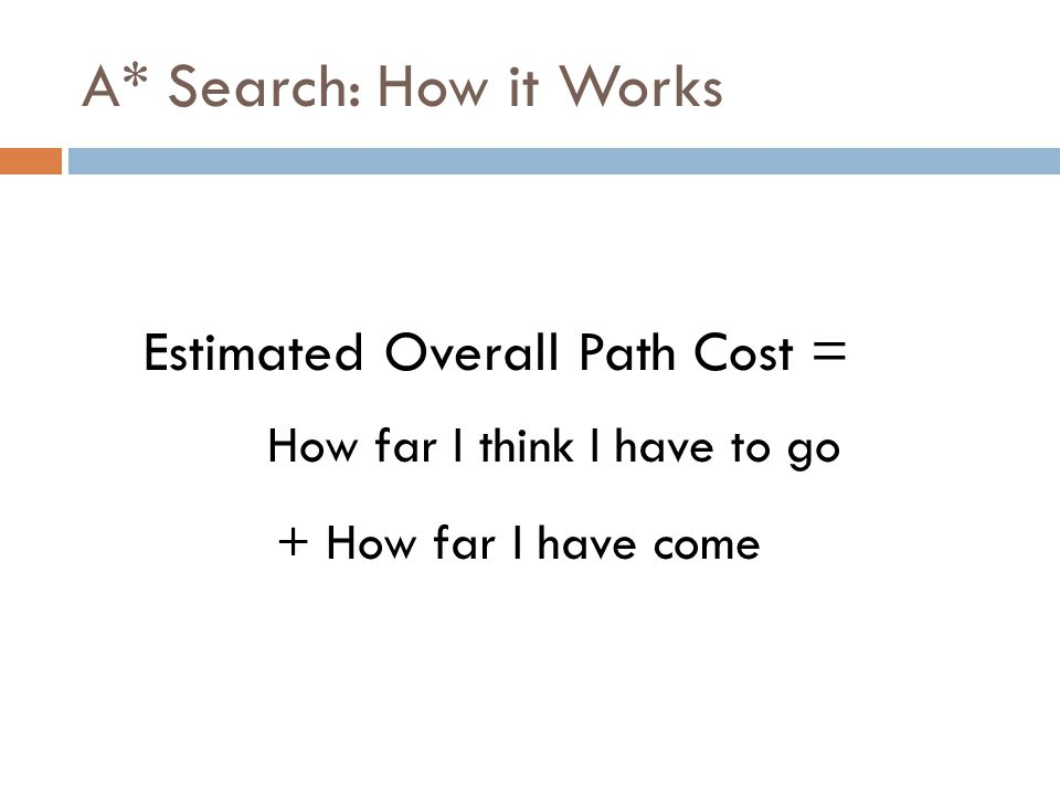 A* Search: How it Works Estimated Overall Path Cost = How far I think I have to go + How far I have come
