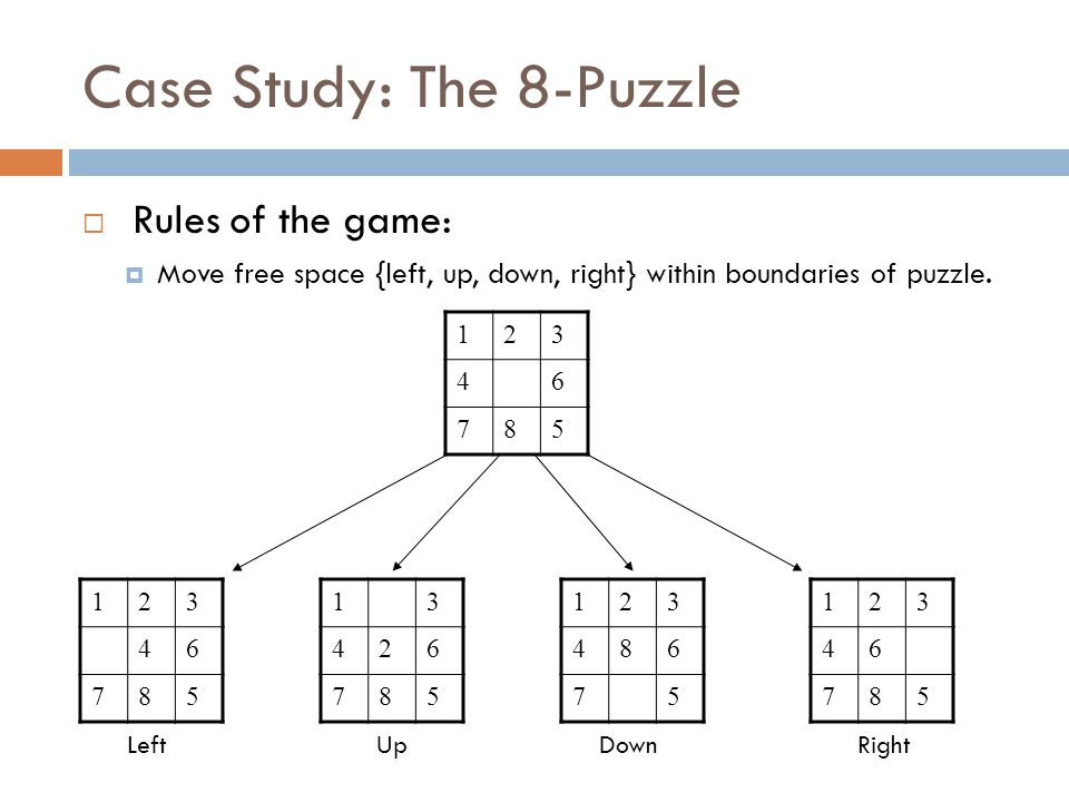 Case Study: The 8-Puzzle  Rules of the game:  Move free space {left, up, down, right} within boundaries of puzzle.