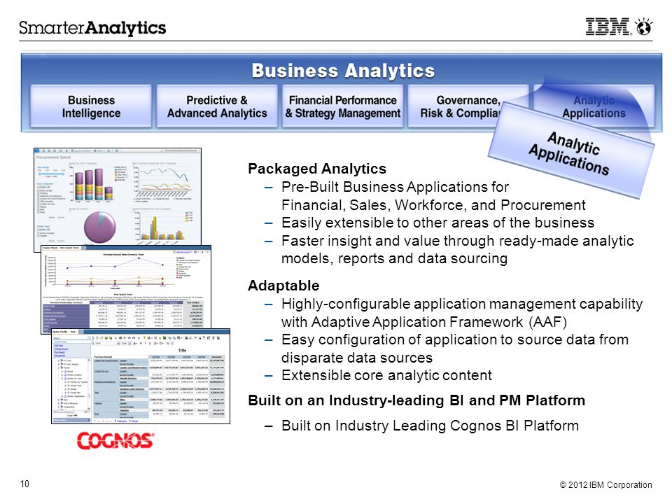 © 2012 IBM Corporation 10 Packaged Analytics –Pre-Built Business Applications for Financial, Sales, Workforce, and Procurement –Easily extensible to other areas of the business –Faster insight and value through ready-made analytic models, reports and data sourcing Adaptable –Highly-configurable application management capability with Adaptive Application Framework (AAF) –Easy configuration of application to source data from disparate data sources –Extensible core analytic content Built on an Industry-leading BI and PM Platform –Built on Industry Leading Cognos BI Platform