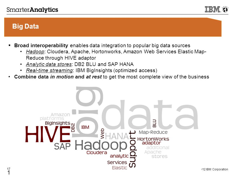 © 2012 IBM Corporation 17 17  Broad interoperability enables data integration to popular big data sources Hadoop: Cloudera, Apache, Hortonworks, Amazon Web Services Elastic Map- Reduce through HIVE adaptor Analytic data stores: DB2 BLU and SAP HANA Real-time streaming: IBM BigInsights (optimized access) Combine data in motion and at rest to get the most complete view of the business Big Data