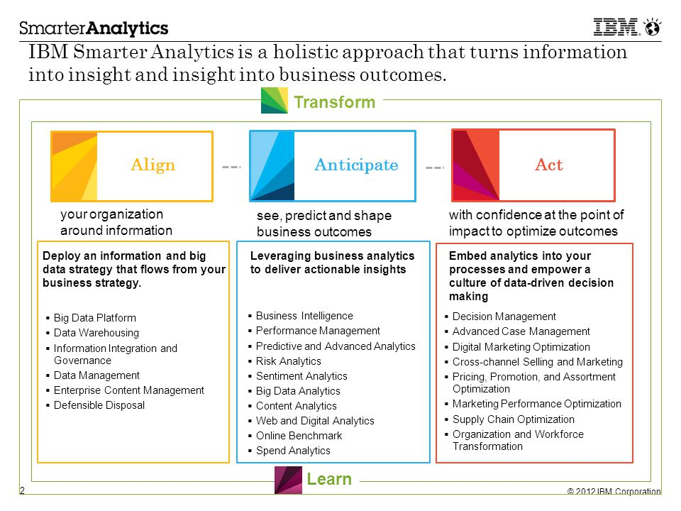 © 2012 IBM Corporation 2 IBM Smarter Analytics is a holistic approach that turns information into insight and insight into business outcomes.