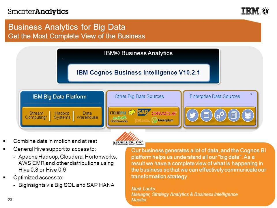 © 2012 IBM Corporation 23 Business Analytics for Big Data Get the Most Complete View of the Business  Combine data in motion and at rest  General Hive support to access to: -Apache Hadoop, Cloudera, Hortonworks, AWS EMR and other distributions using Hive 0.8 or Hive 0.9  Optimized access to: -BigInsights via Big SQL and SAP HANA IBM Cognos Business Intelligence V10.2.1 IBM® Business Analytics IBM Big Data Platform Other Big Data SourcesEnterprise Data Sources Stream Computing* Hadoop Systems Data Warehouse * Our business generates a lot of data, and the Cognos BI platform helps us understand all our big data .